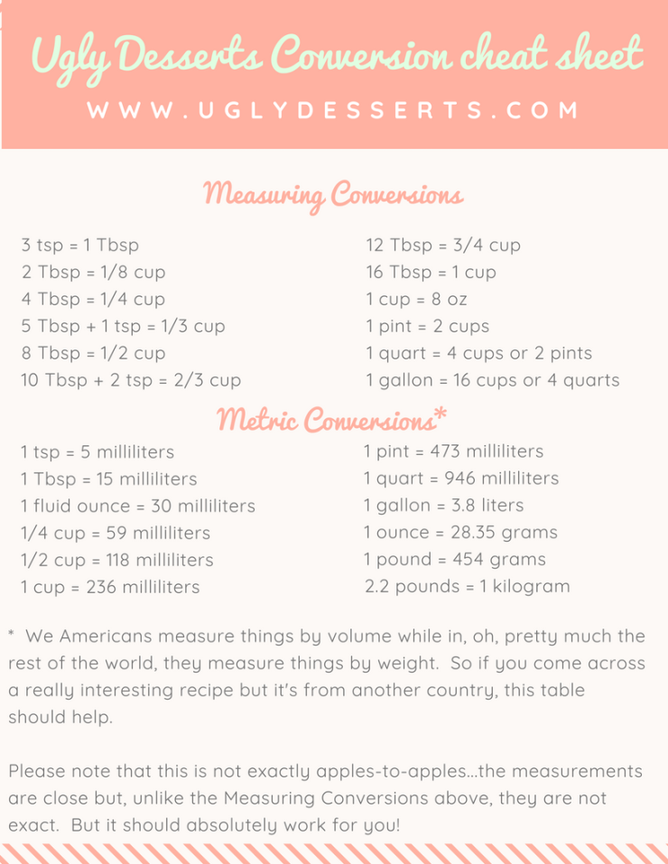 ugly desserts conversion cheat sheet